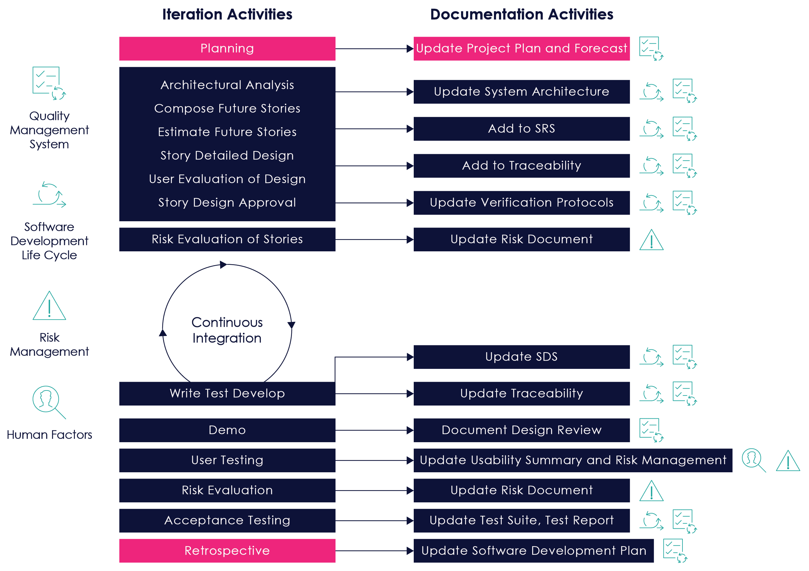 /Users/lichen/Desktop/eBook_graphs_9.activities.png